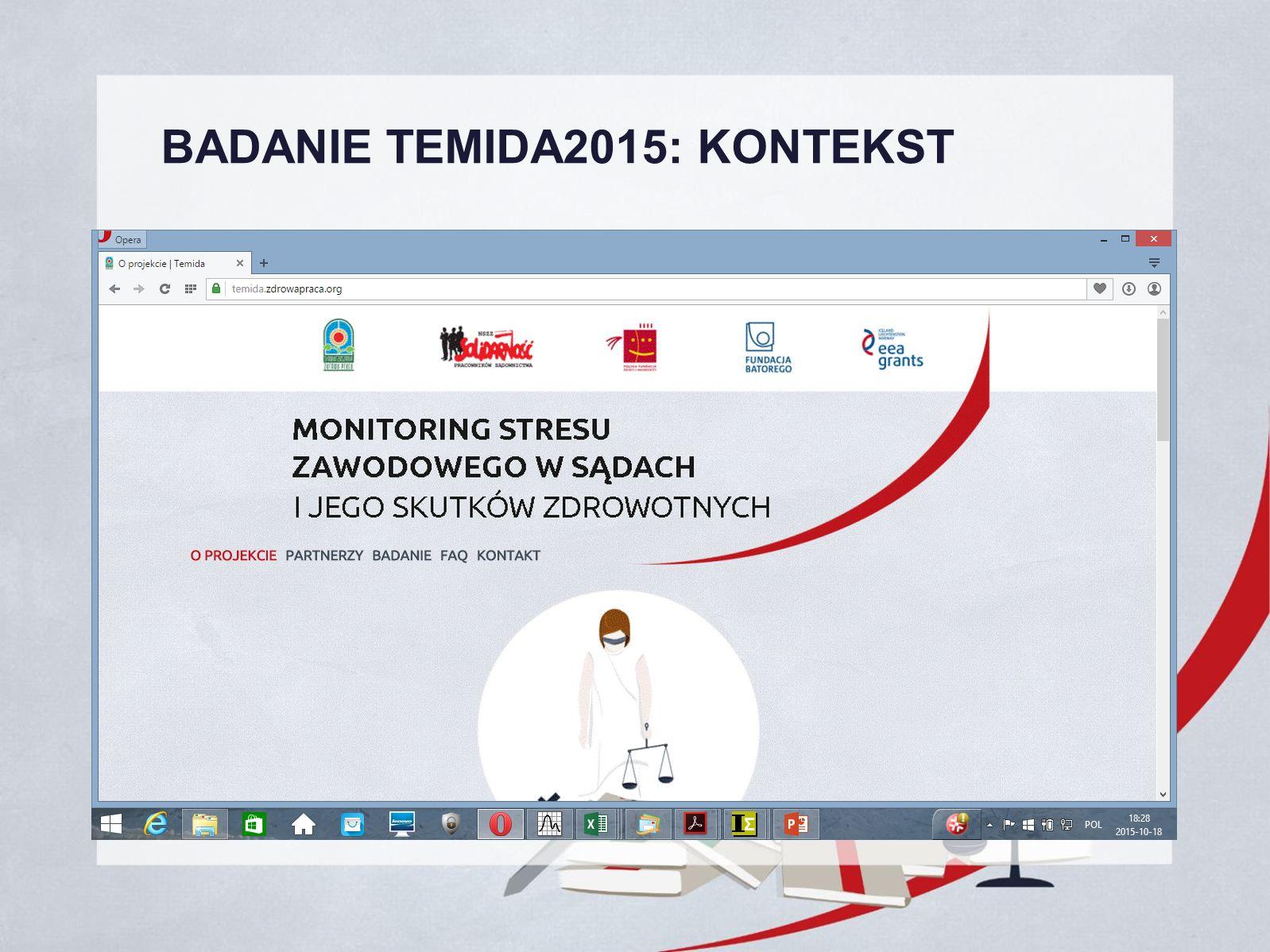 BADANIE TEMIDA2015: KONTEKST