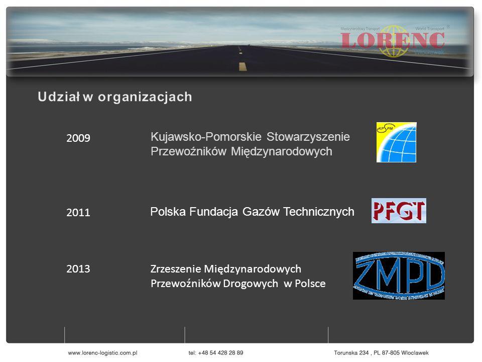 2009 Kujawsko-Pomorskie Stowarzyszenie Przewoźników Międzynarodowych 2011 Polska Fundacja Gazów Technicznych 2013Zrzeszenie Międzynarodowych Przewoźni