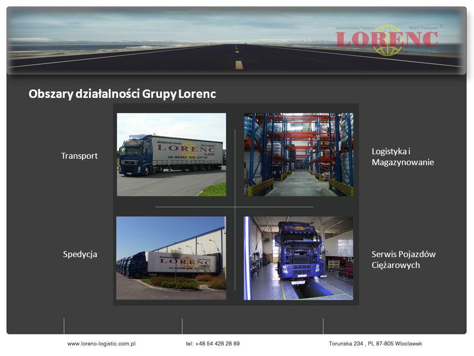 Obszary działalności Grupy Lorenc Logistyka i Magazynowanie Serwis Pojazdów Ciężarowych Transport Spedycja