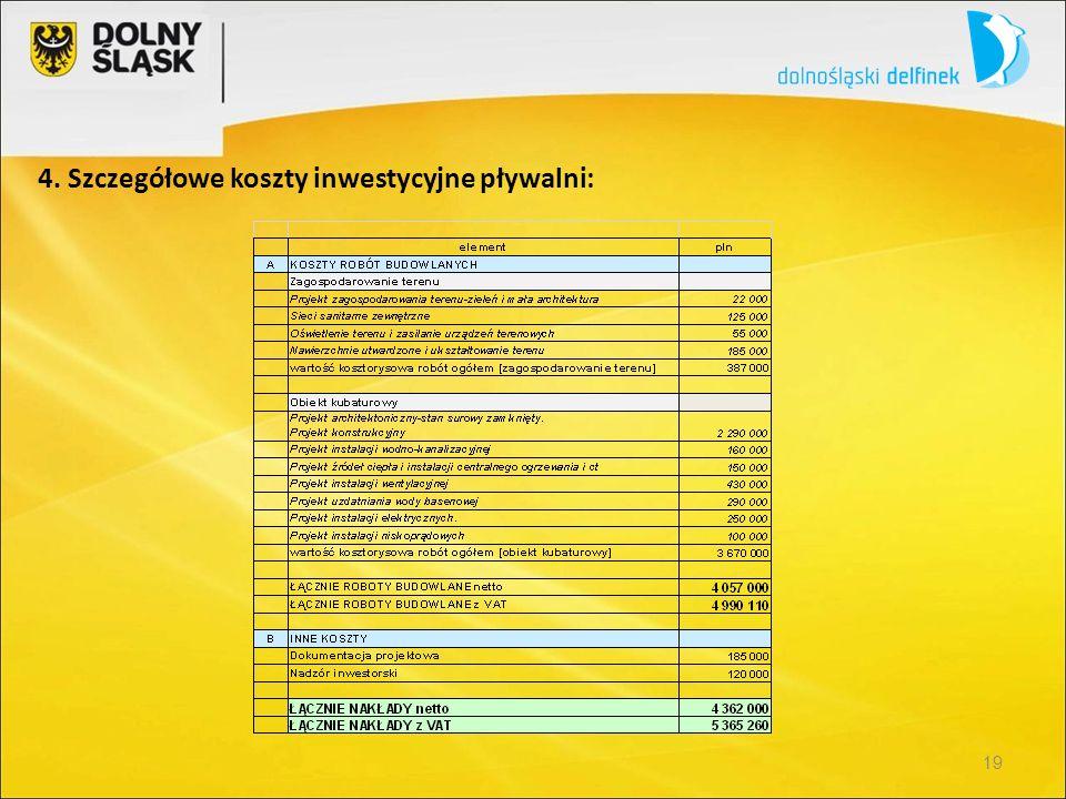 19 4. Szczegółowe koszty inwestycyjne pływalni: