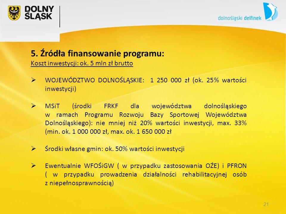 21 5. Źródła finansowanie programu: Koszt inwestycji: ok.