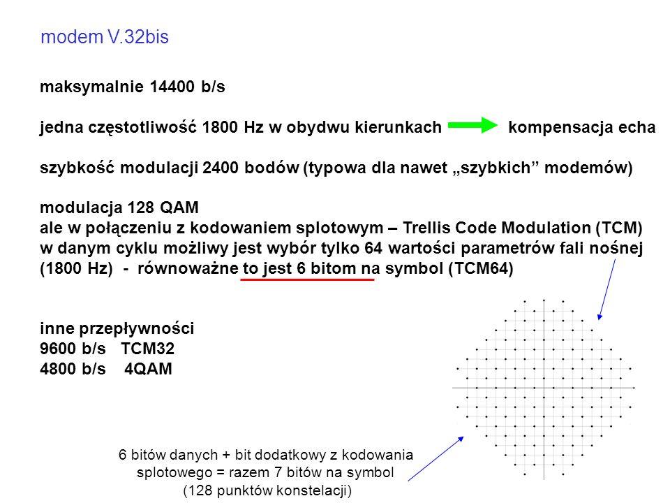 """modem V.32bis maksymalnie 14400 b/s jedna częstotliwość 1800 Hz w obydwu kierunkach kompensacja echa szybkość modulacji 2400 bodów (typowa dla nawet """"szybkich modemów) modulacja 128 QAM ale w połączeniu z kodowaniem splotowym – Trellis Code Modulation (TCM) w danym cyklu możliwy jest wybór tylko 64 wartości parametrów fali nośnej (1800 Hz) - równoważne to jest 6 bitom na symbol (TCM64) inne przepływności 9600 b/s TCM32 4800 b/s 4QAM 6 bitów danych + bit dodatkowy z kodowania splotowego = razem 7 bitów na symbol (128 punktów konstelacji)"""
