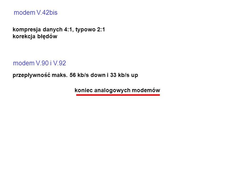 modem V.42bis kompresja danych 4:1, typowo 2:1 korekcja błędów modem V.90 i V.92 przepływność maks.