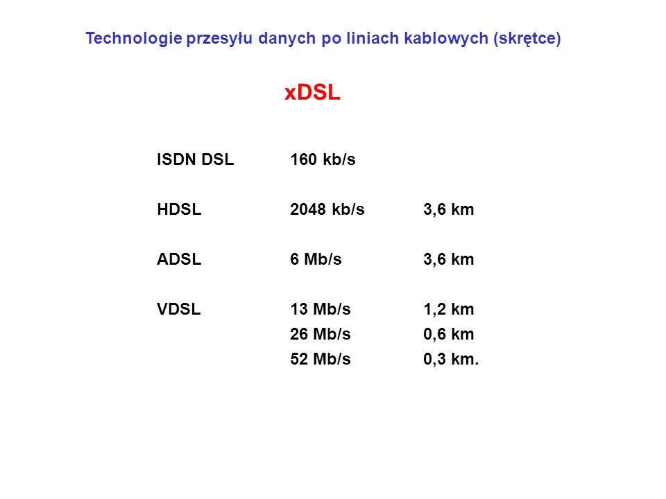 Technologie przesyłu danych po liniach kablowych (skrętce) ISDN DSL 160 kb/s HDSL2048 kb/s3,6 km ADSL6 Mb/s3,6 km VDSL13 Mb/s1,2 km 26 Mb/s0,6 km 52 Mb/s0,3 km.