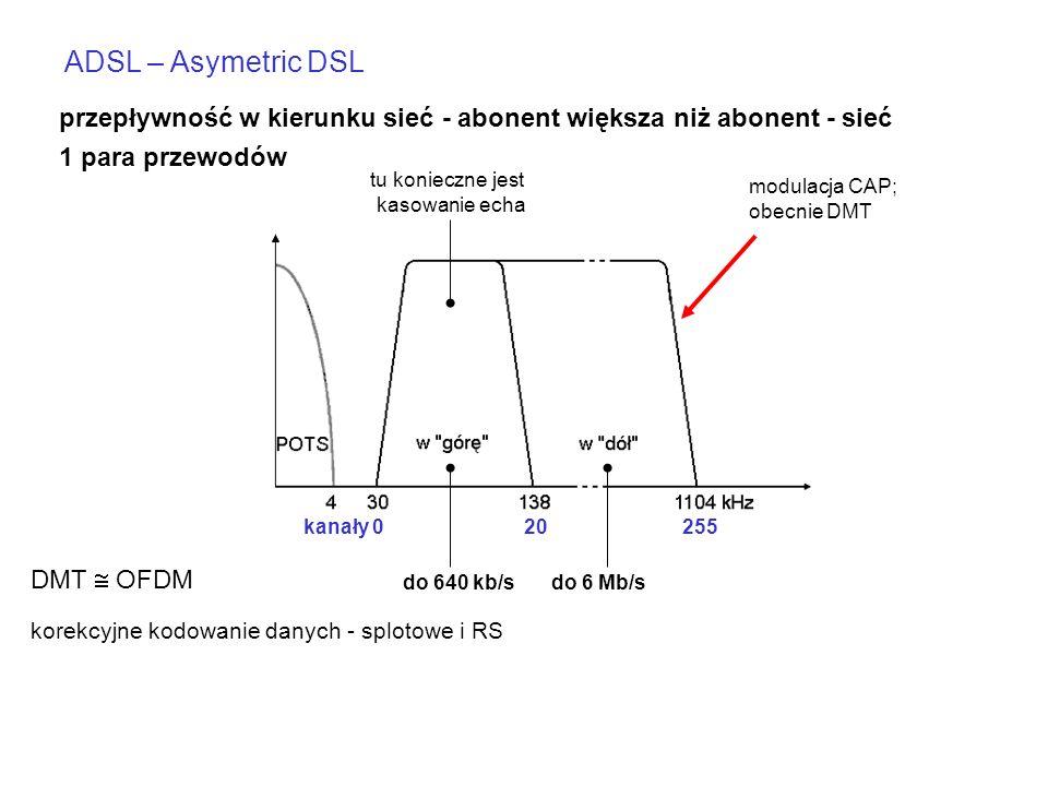 przepływność w kierunku sieć - abonent większa niż abonent - sieć 1 para przewodów do 640 kb/sdo 6 Mb/s tu konieczne jest kasowanie echa kanały 0 20 255 modulacja CAP; obecnie DMT DMT  OFDM korekcyjne kodowanie danych - splotowe i RS ADSL – Asymetric DSL