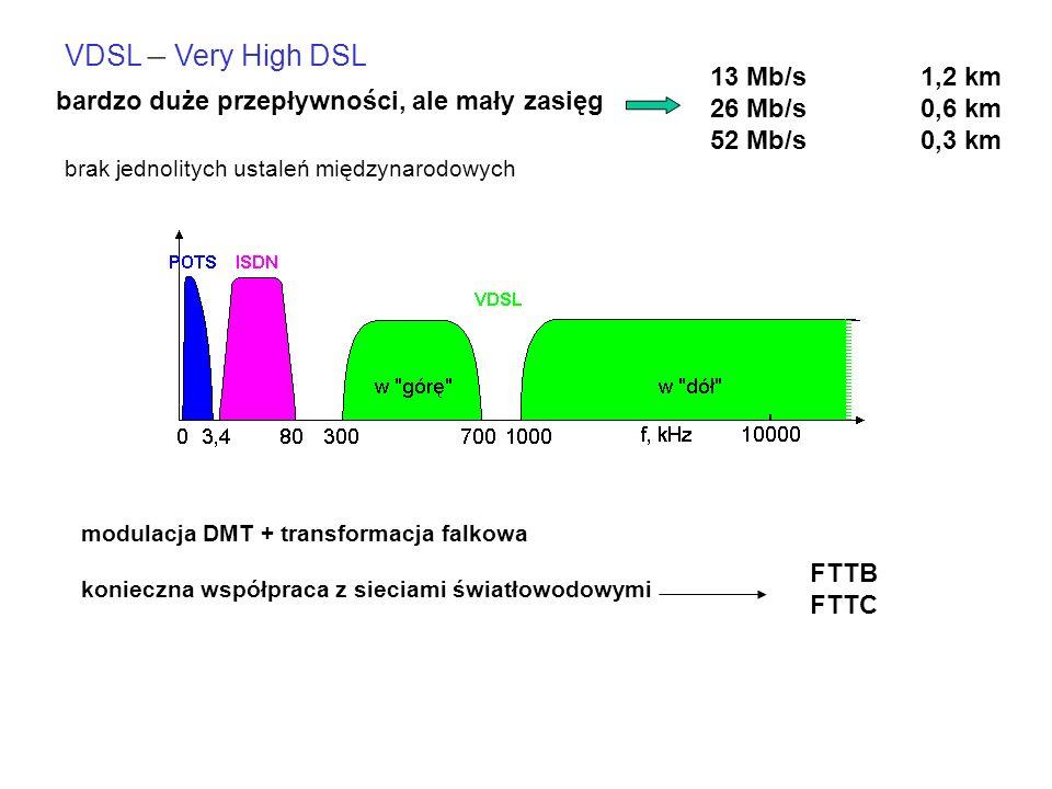 bardzo duże przepływności, ale mały zasięg brak jednolitych ustaleń międzynarodowych modulacja DMT + transformacja falkowa konieczna współpraca z sieciami światłowodowymi 13 Mb/s1,2 km 26 Mb/s0,6 km 52 Mb/s0,3 km FTTB FTTC VDSL – Very High DSL