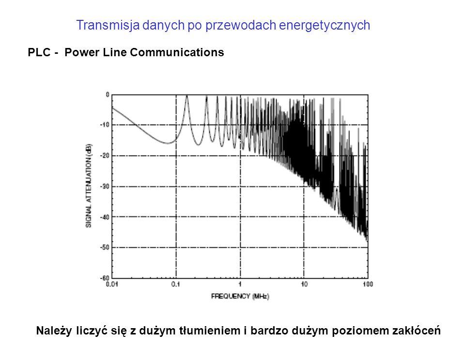 Transmisja danych po przewodach energetycznych PLC - Power Line Communications Należy liczyć się z dużym tłumieniem i bardzo dużym poziomem zakłóceń