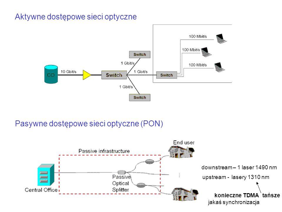 Aktywne dostępowe sieci optyczne Pasywne dostępowe sieci optyczne (PON) upstream - lasery 1310 nm downstream – 1 laser 1490 nm konieczne TDMA tańsze jakaś synchronizacja
