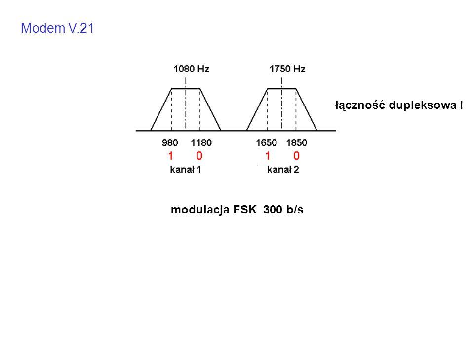 Modem V.21 modulacja FSK 300 b/s łączność dupleksowa !
