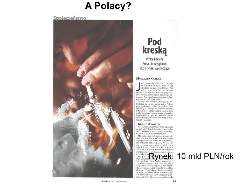 A Polacy? Rynek: 10 mld PLN/rok