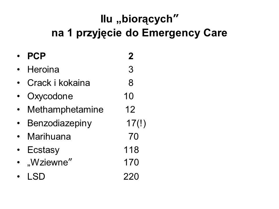 """Ilu """"biorących na 1 przyjęcie do Emergency Care PCP2 Heroina3 Crack i kokaina8 Oxycodone 10 Methamphetamine 12 Benzodiazepiny 17(!) Marihuana70 Ecstasy 118 """"Wziewne 170 LSD 220"""