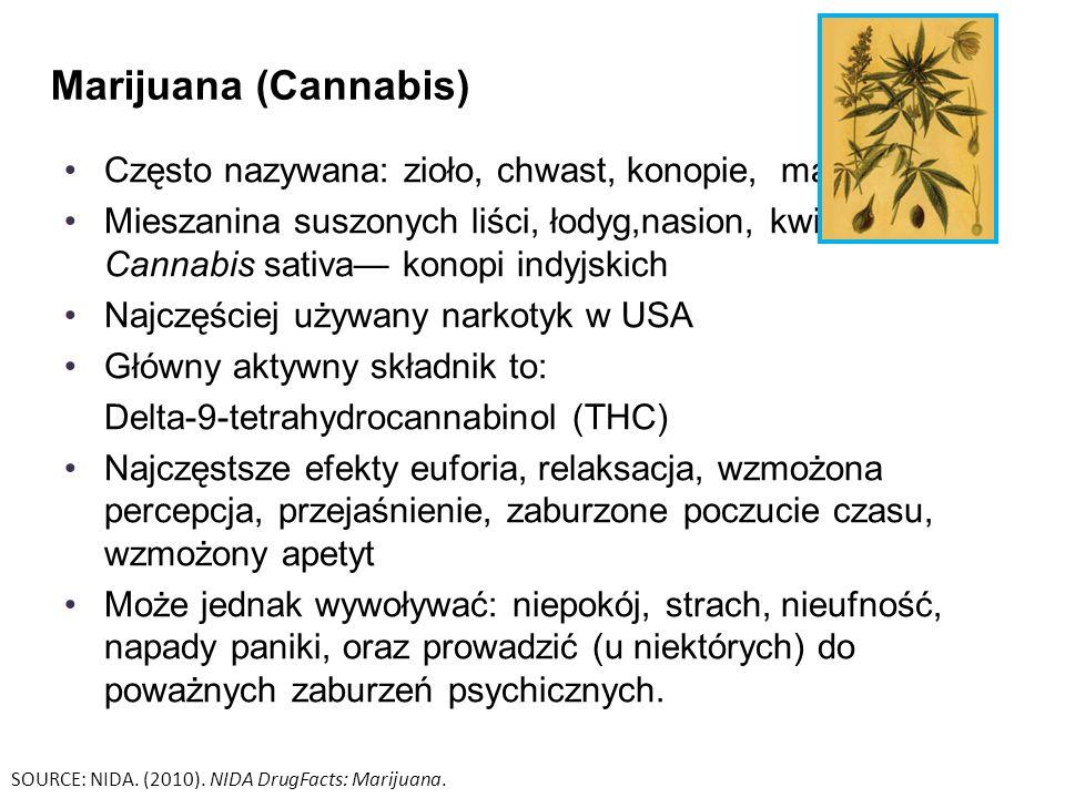 Marijuana (Cannabis) Często nazywana: zioło, chwast, konopie, marycha Mieszanina suszonych liści, łodyg,nasion, kwiatów Cannabis sativa— konopi indyjskich Najczęściej używany narkotyk w USA Główny aktywny składnik to: Delta-9-tetrahydrocannabinol (THC) Najczęstsze efekty euforia, relaksacja, wzmożona percepcja, przejaśnienie, zaburzone poczucie czasu, wzmożony apetyt Może jednak wywoływać: niepokój, strach, nieufność, napady paniki, oraz prowadzić (u niektórych) do poważnych zaburzeń psychicznych.
