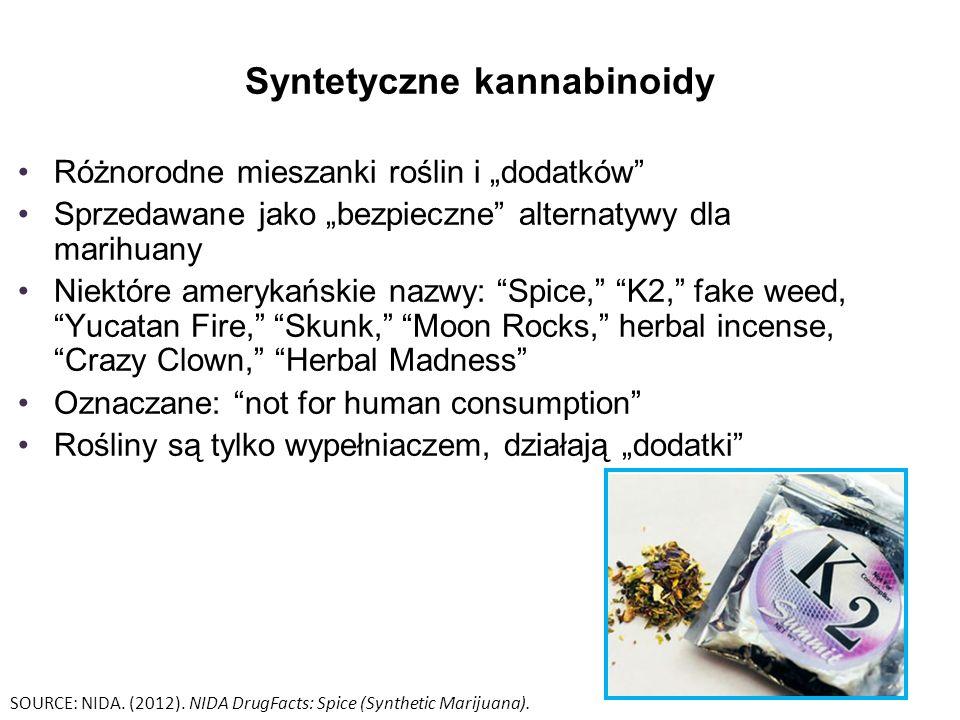"""Syntetyczne kannabinoidy Różnorodne mieszanki roślin i """"dodatków Sprzedawane jako """"bezpieczne alternatywy dla marihuany Niektóre amerykańskie nazwy: Spice, K2, fake weed, Yucatan Fire, Skunk, Moon Rocks, herbal incense, Crazy Clown, Herbal Madness Oznaczane: not for human consumption Rośliny są tylko wypełniaczem, działają """"dodatki SOURCE: NIDA."""