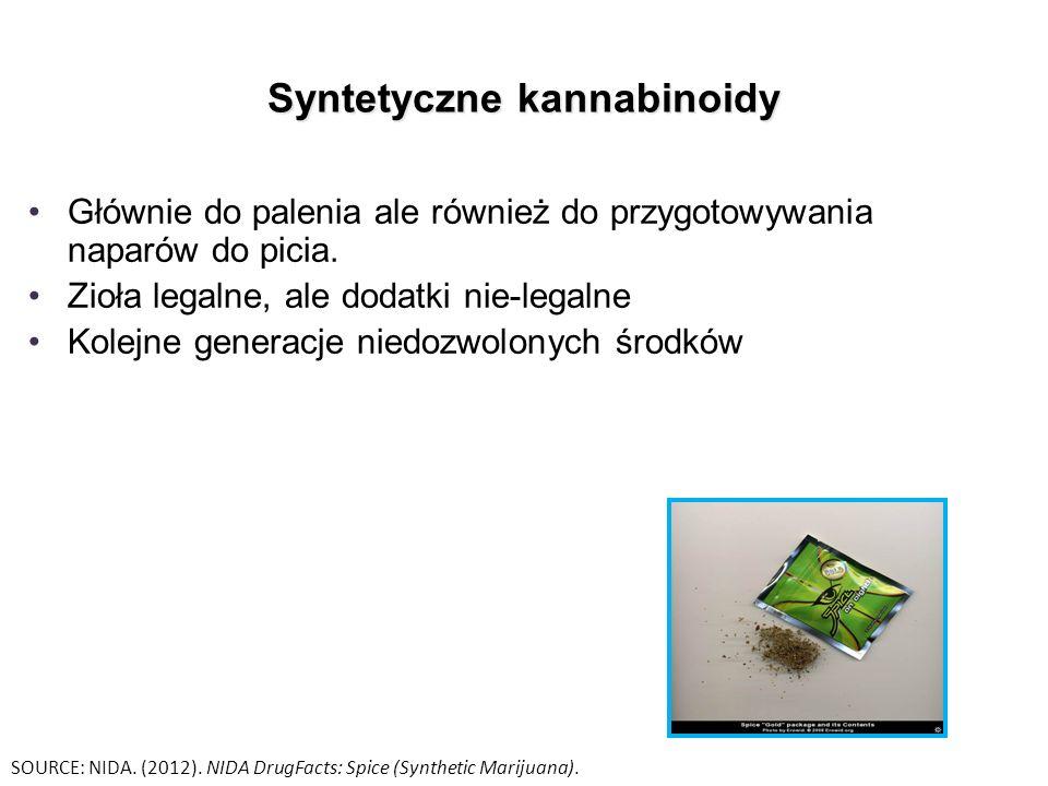 Syntetyczne kannabinoidy Głównie do palenia ale również do przygotowywania naparów do picia.