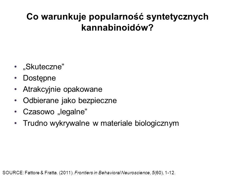Co warunkuje popularność syntetycznych kannabinoidów.