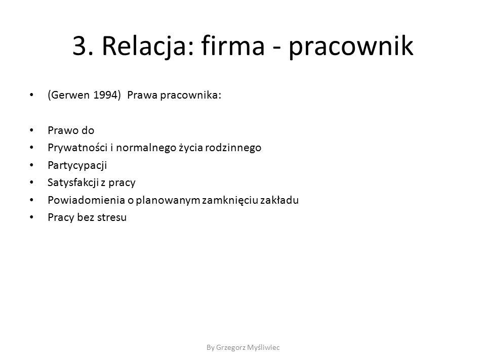 3. Relacja: firma - pracownik (Gerwen 1994) Prawa pracownika: Prawo do Prywatności i normalnego życia rodzinnego Partycypacji Satysfakcji z pracy Powi