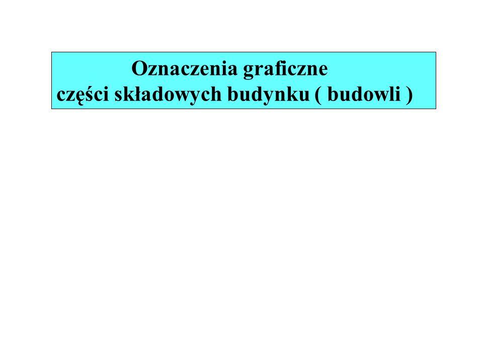 a) drzwi, wrota podnoszone inne b) drzwi i wrota składane c) drzwi harmonijkowe