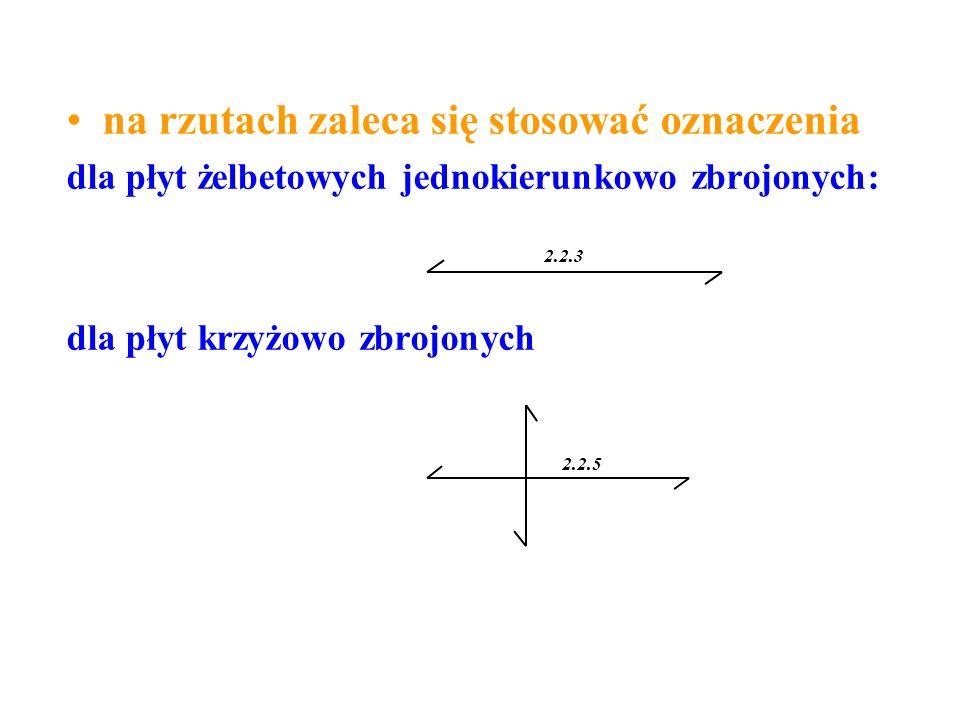 na rzutach zaleca się stosować oznaczenia dla płyt żelbetowych jednokierunkowo zbrojonych: dla płyt krzyżowo zbrojonych 2.2.3 2.2.5