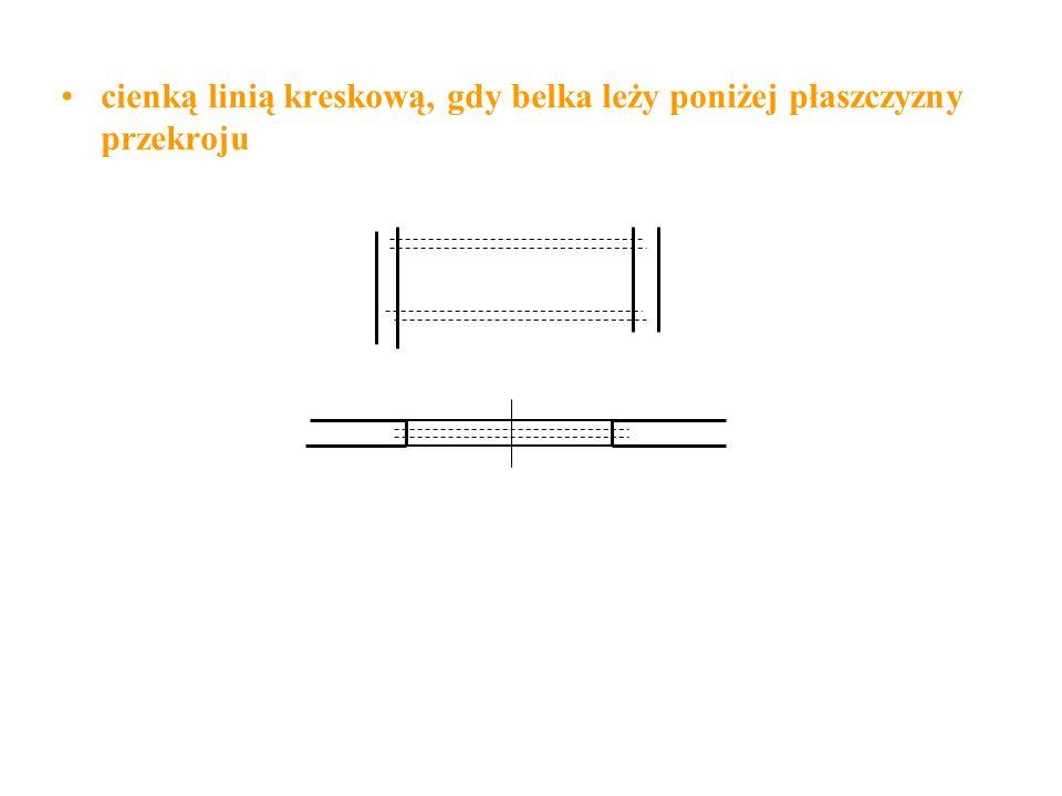 cienką linią kreskową, gdy belka leży poniżej płaszczyzny przekroju
