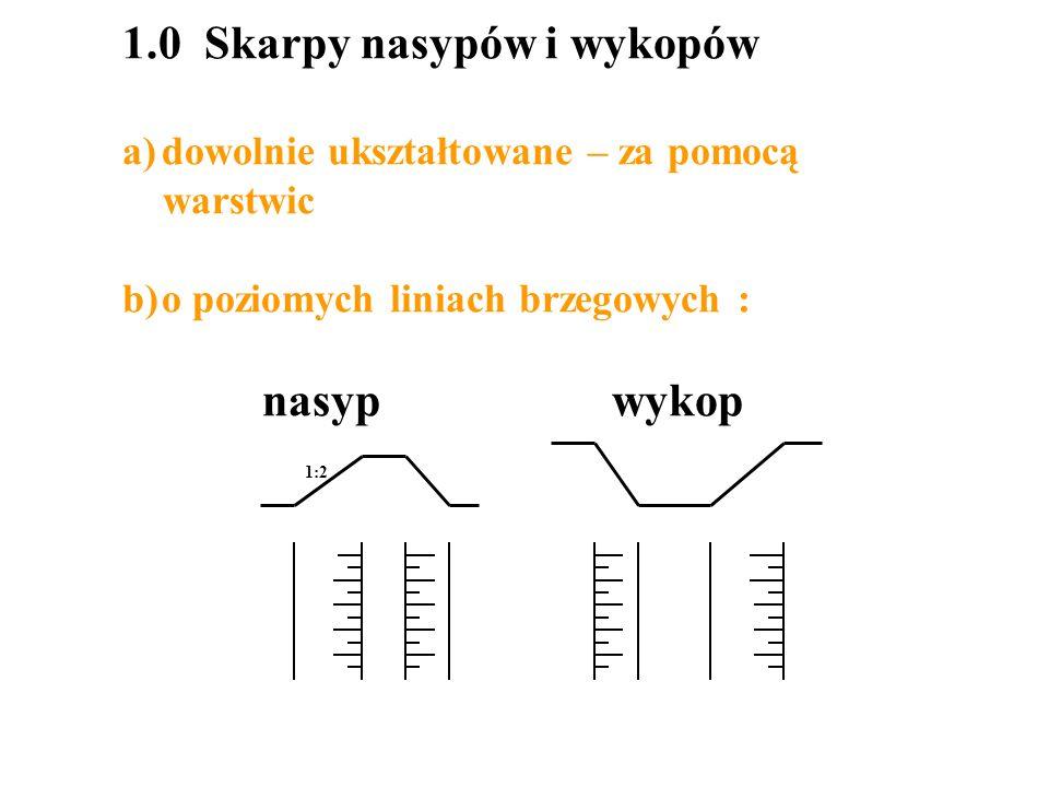 1.0 Skarpy nasypów i wykopów a)dowolnie ukształtowane – za pomocą warstwic b)o poziomych liniach brzegowych : nasyp wykop 1:2