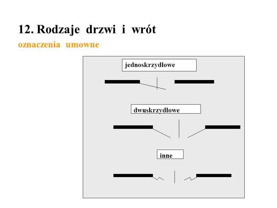 12. Rodzaje drzwi i wrót oznaczenia umowne jednoskrzydłowe dwuskrzydłowe inne