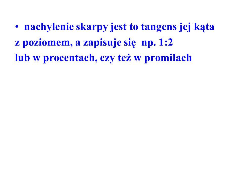 nachylenie skarpy jest to tangens jej kąta z poziomem, a zapisuje się np. 1:2 lub w procentach, czy też w promilach