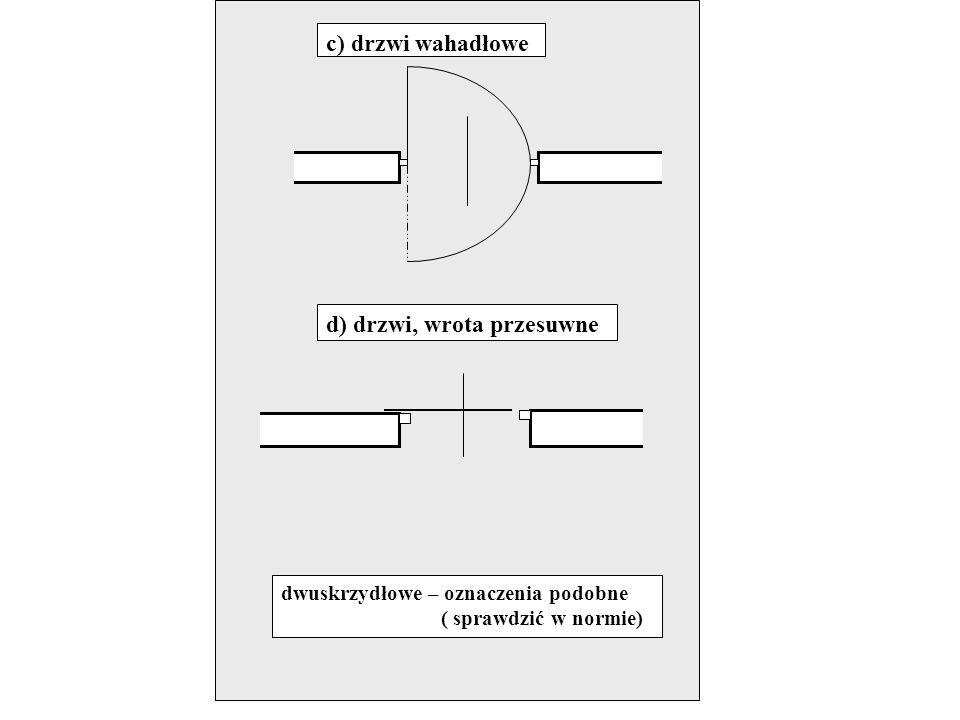 c) drzwi wahadłowe d) drzwi, wrota przesuwne dwuskrzydłowe – oznaczenia podobne ( sprawdzić w normie)