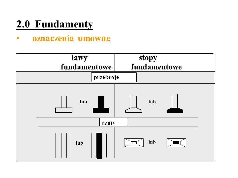 2.0 Fundamenty oznaczenia umowne lub rzuty przekroje ławy stopy fundamentowe fundamentowe