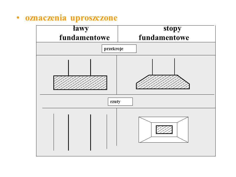 3.0 Mury i ściany na rzutach i przekrojach oznaczenia umowne