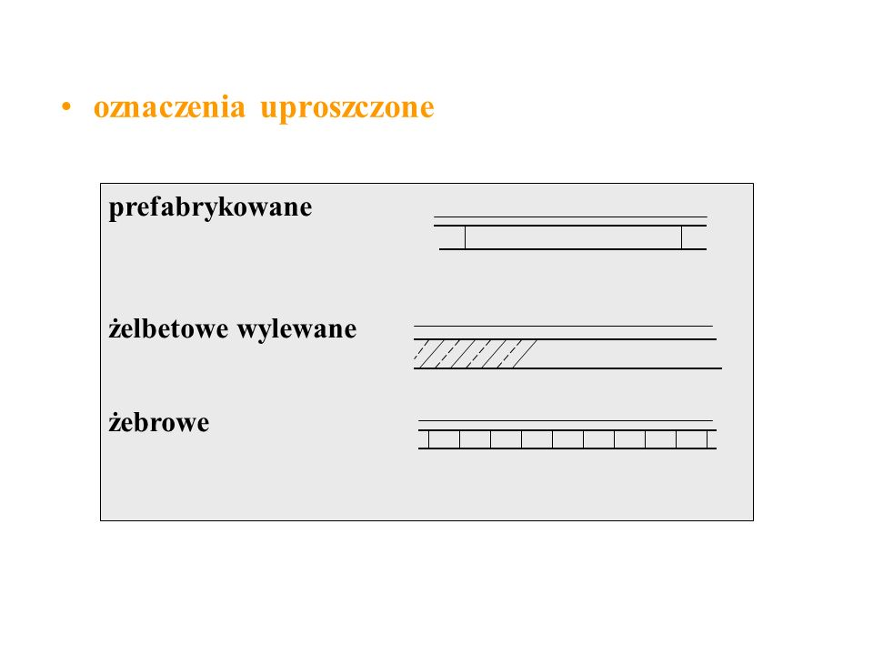 oznaczenia uproszczone prefabrykowane żelbetowe wylewane żebrowe