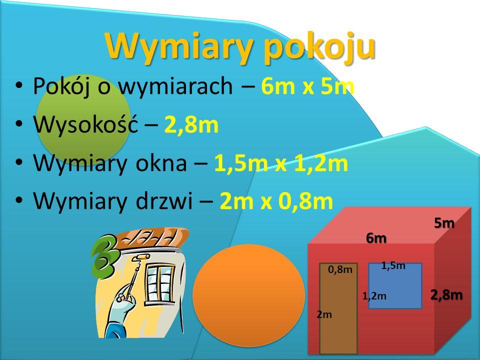 Obliczenie powierzchni do malowania Powierzchnia ścian: Powierzchnia ścian: 2(6x2,8 + 5x2,8)=2(16,8 + 14)=2x30,8=61,6m 2 Powierzchnia sufitu: Powierzchnia sufitu: 6x5=30m 2 Powierzchnia okna: Powierzchnia okna: 1,5x1,2=1,8m 2 Powierzchnia drzwi Powierzchnia drzwi 2x0,8=1,6m 2 Łączna powierzchnia ścian do malowania kolorem zielonym Łączna powierzchnia ścian do malowania kolorem zielonym 61,6 – 1,8 – 1,6 = 58,2m 2