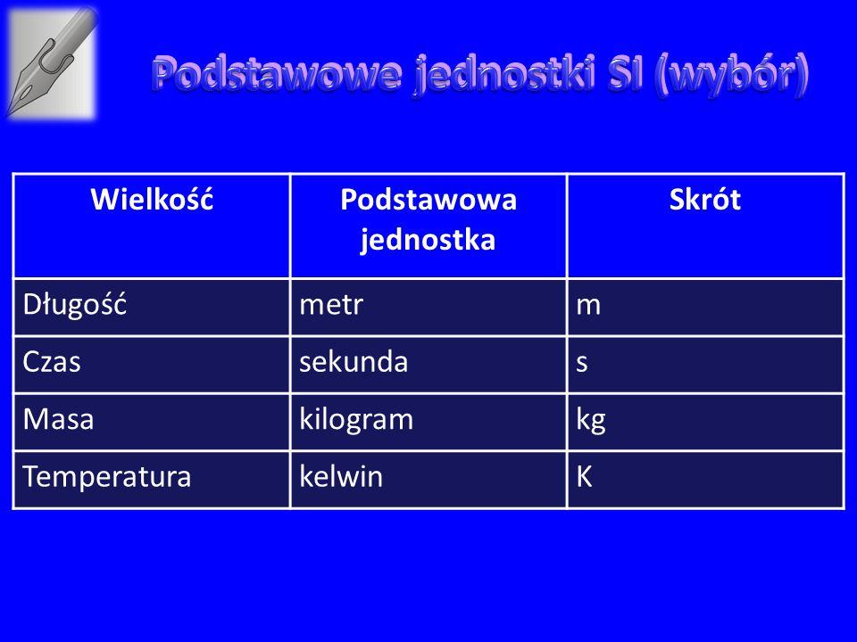 WielkośćPodstawowa jednostka Skrót Długośćmetrm Czassekundas Masakilogramkg TemperaturakelwinK