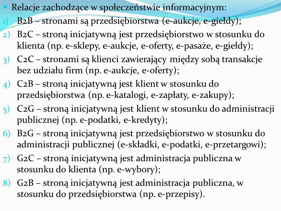 Rys.2. Relacje między podmiotami rynku elektronicznego Źródło: Por.