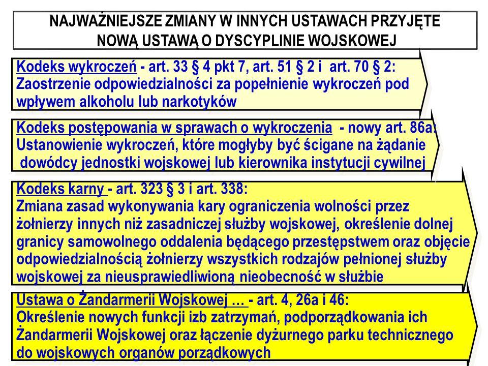 Kodeks wykroczeń - art. 33 § 4 pkt 7, art. 51 § 2 i art.
