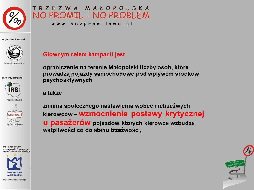 w w w. b e z p r o m i l o w o. p l Głównym celem kampanii jest ograniczenie na terenie Małopolski liczby osób, które prowadzą pojazdy samochodowe pod