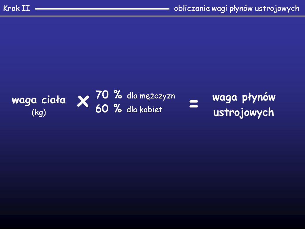 waga ciała (kg) x 60 % dla kobiet 70 % dla mężczyzn waga płynów ustrojowych = obliczanie wagi płynów ustrojowychKrok II