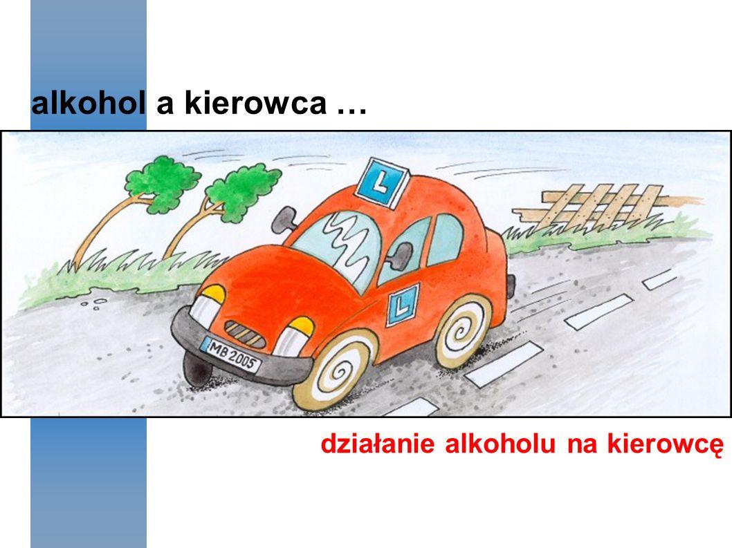 alkohol a kierowca … … część druga działanie alkoholu na kierowcę