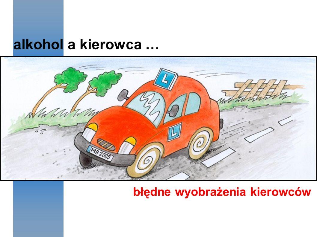 alkohol a kierowca … … część druga błędne wyobrażenia kierowców