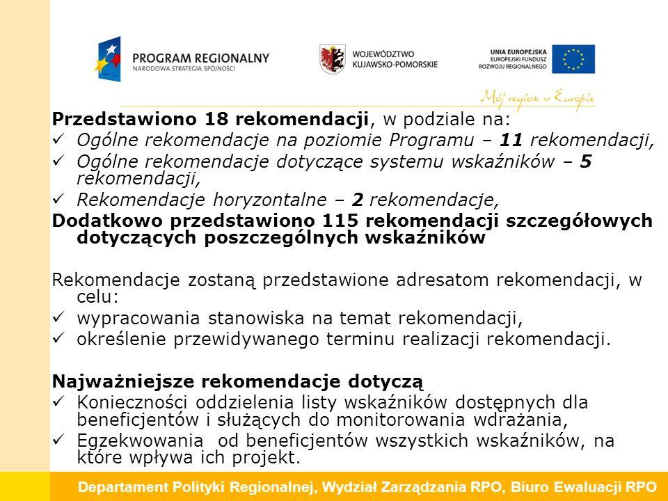 Departament Polityki Regionalnej, Wydział Zarządzania RPO, Biuro Ewaluacji RPO Przedstawiono 18 rekomendacji, w podziale na: Ogólne rekomendacje na poziomie Programu – 11 rekomendacji, Ogólne rekomendacje dotyczące systemu wskaźników – 5 rekomendacji, Rekomendacje horyzontalne – 2 rekomendacje, Dodatkowo przedstawiono 115 rekomendacji szczegółowych dotyczących poszczególnych wskaźników Rekomendacje zostaną przedstawione adresatom rekomendacji, w celu: wypracowania stanowiska na temat rekomendacji, określenie przewidywanego terminu realizacji rekomendacji.