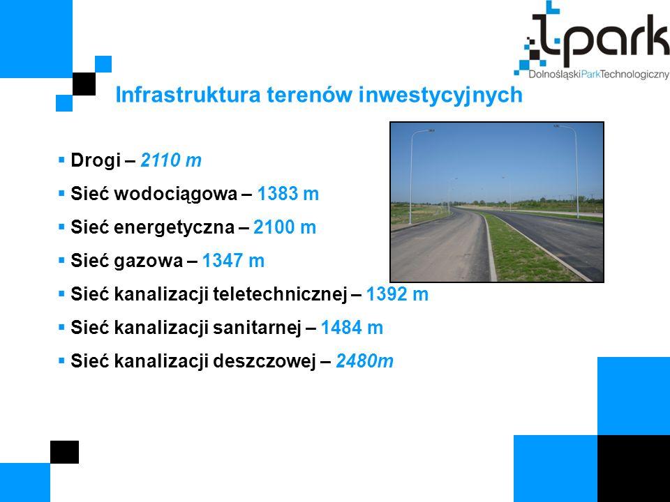 Infrastruktura terenów inwestycyjnych  Drogi – 2110 m  Sieć wodociągowa – 1383 m  Sieć energetyczna – 2100 m  Sieć gazowa – 1347 m  Sieć kanalizacji teletechnicznej – 1392 m  Sieć kanalizacji sanitarnej – 1484 m  Sieć kanalizacji deszczowej – 2480m