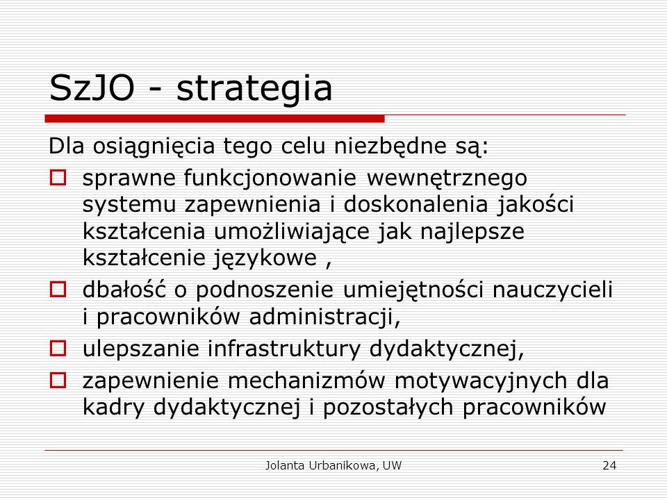 SzJO - strategia Dla osiągnięcia tego celu niezbędne są:  sprawne funkcjonowanie wewnętrznego systemu zapewnienia i doskonalenia jakości kształcenia