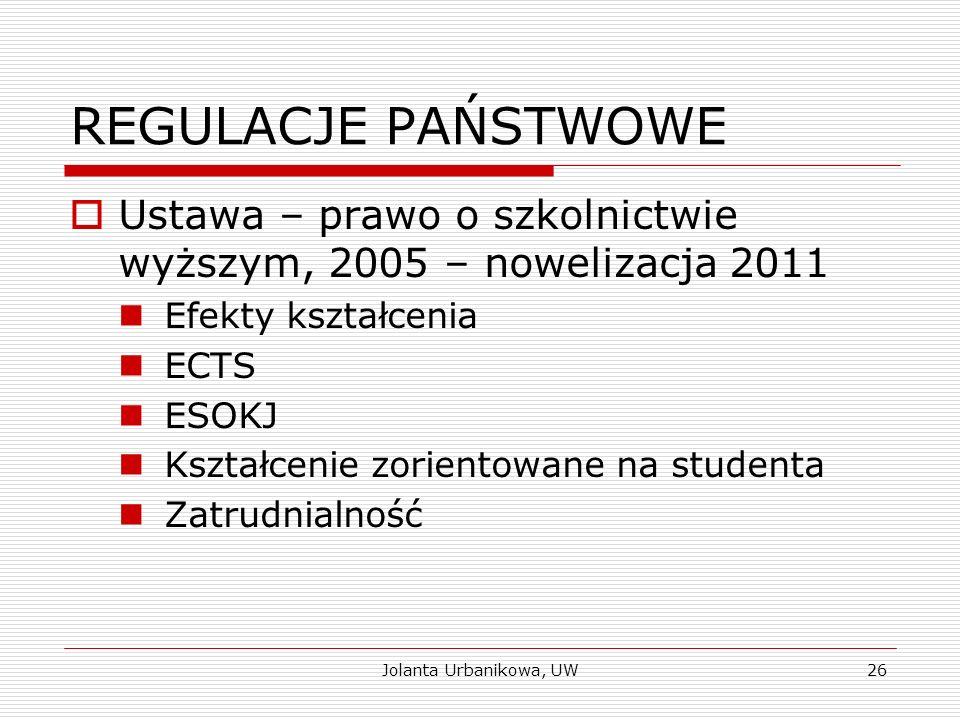 REGULACJE PAŃSTWOWE  Ustawa – prawo o szkolnictwie wyższym, 2005 – nowelizacja 2011 Efekty kształcenia ECTS ESOKJ Kształcenie zorientowane na student