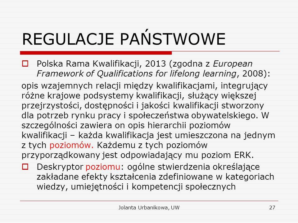 REGULACJE PAŃSTWOWE  Polska Rama Kwalifikacji, 2013 (zgodna z European Framework of Qualifications for lifelong learning, 2008): opis wzajemnych rela