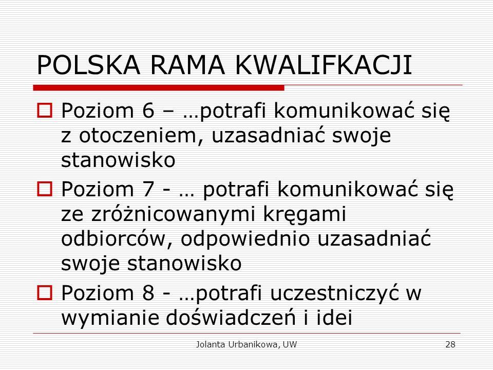 POLSKA RAMA KWALIFKACJI  Poziom 6 – …potrafi komunikować się z otoczeniem, uzasadniać swoje stanowisko  Poziom 7 - … potrafi komunikować się ze zróż