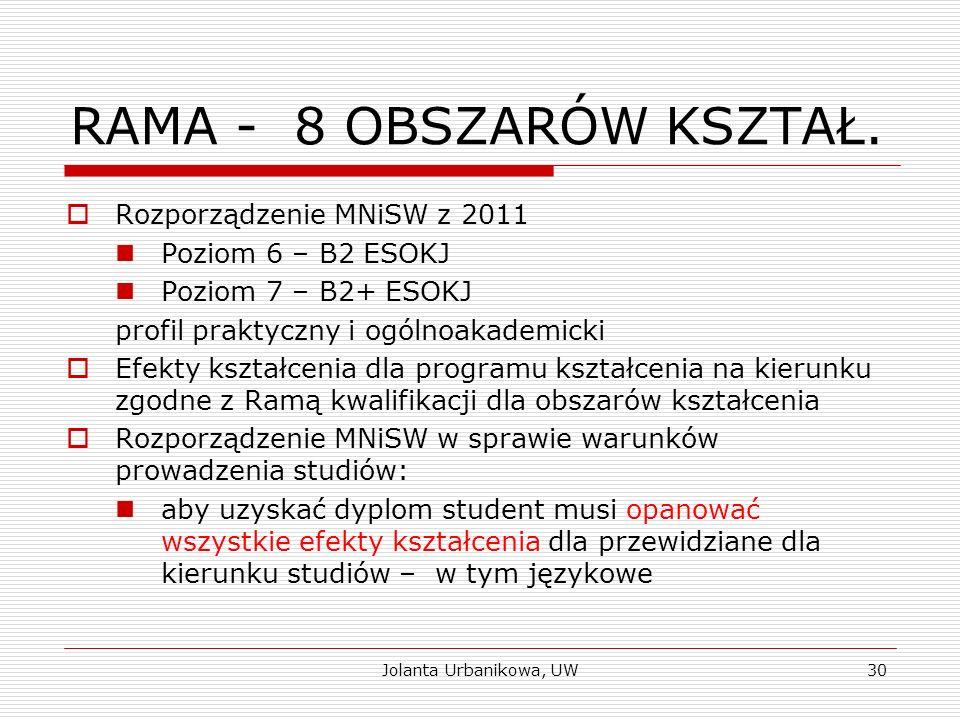 RAMA - 8 OBSZARÓW KSZTAŁ.  Rozporządzenie MNiSW z 2011 Poziom 6 – B2 ESOKJ Poziom 7 – B2+ ESOKJ profil praktyczny i ogólnoakademicki  Efekty kształc