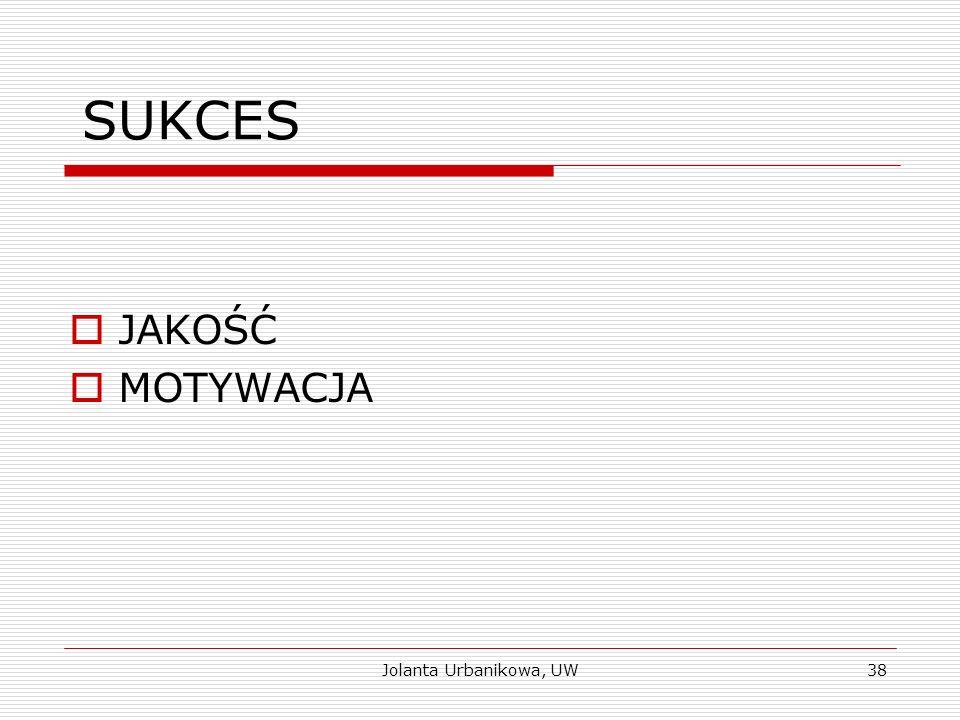 SUKCES  JAKOŚĆ  MOTYWACJA Jolanta Urbanikowa, UW38