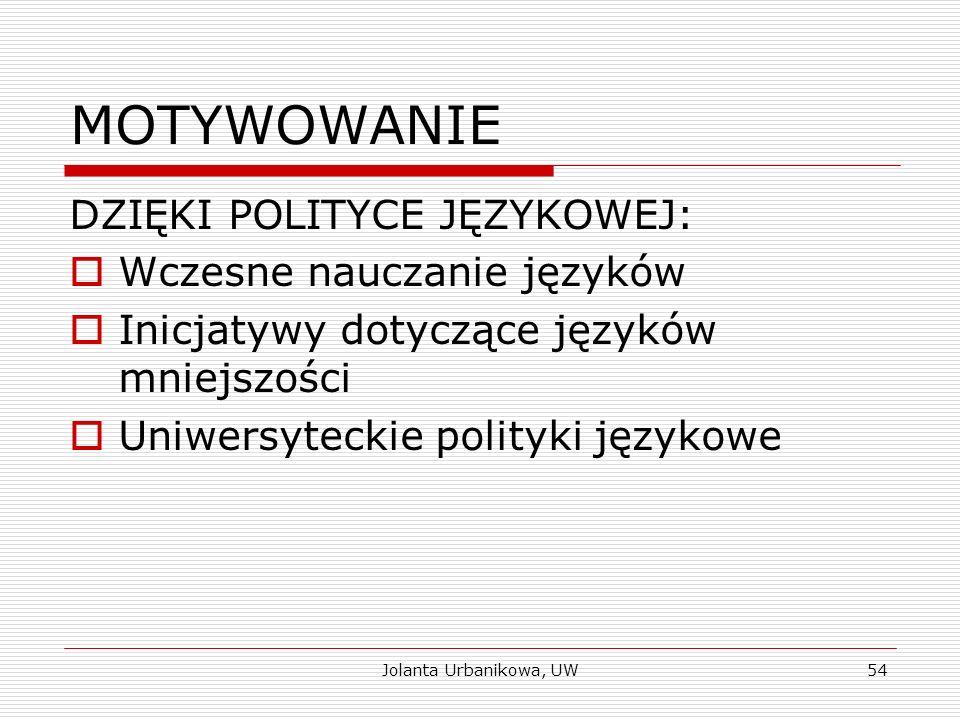 MOTYWOWANIE DZIĘKI POLITYCE JĘZYKOWEJ:  Wczesne nauczanie języków  Inicjatywy dotyczące języków mniejszości  Uniwersyteckie polityki językowe Jolan