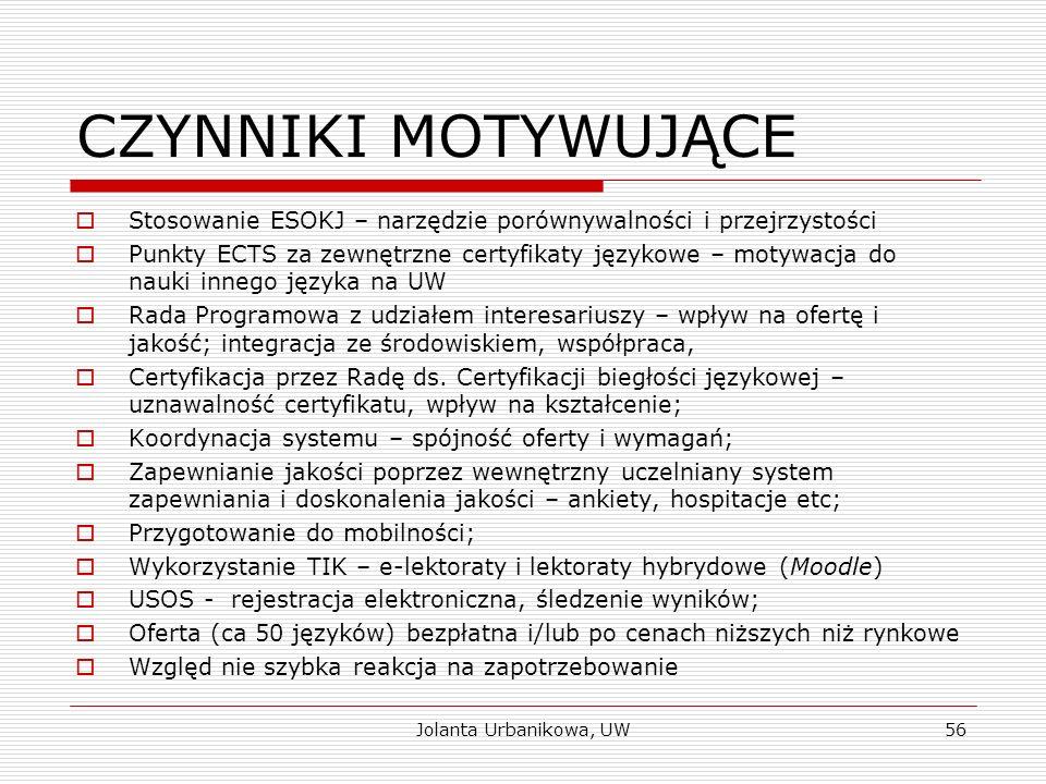 CZYNNIKI MOTYWUJĄCE  Stosowanie ESOKJ – narzędzie porównywalności i przejrzystości  Punkty ECTS za zewnętrzne certyfikaty językowe – motywacja do na