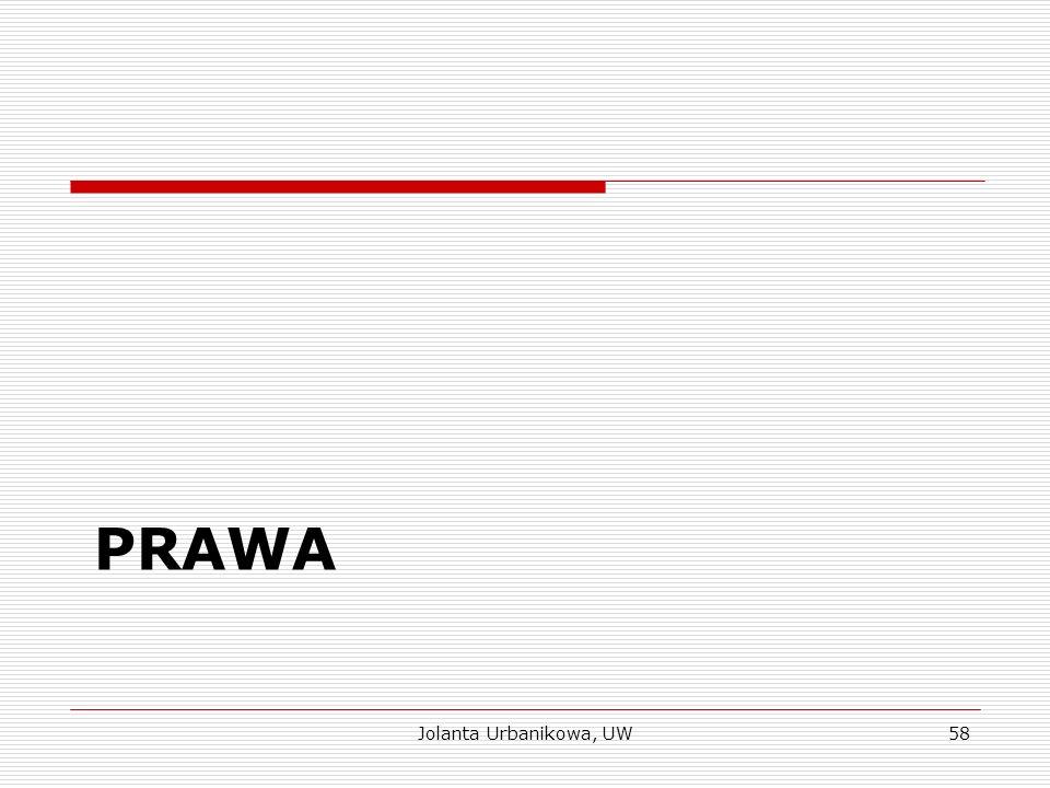 PRAWA Jolanta Urbanikowa, UW58