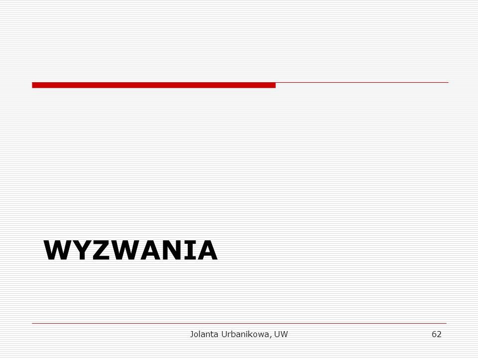 WYZWANIA Jolanta Urbanikowa, UW62
